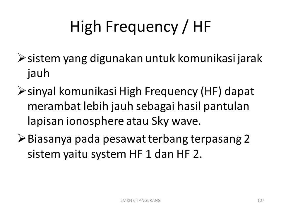High Frequency / HF sistem yang digunakan untuk komunikasi jarak jauh