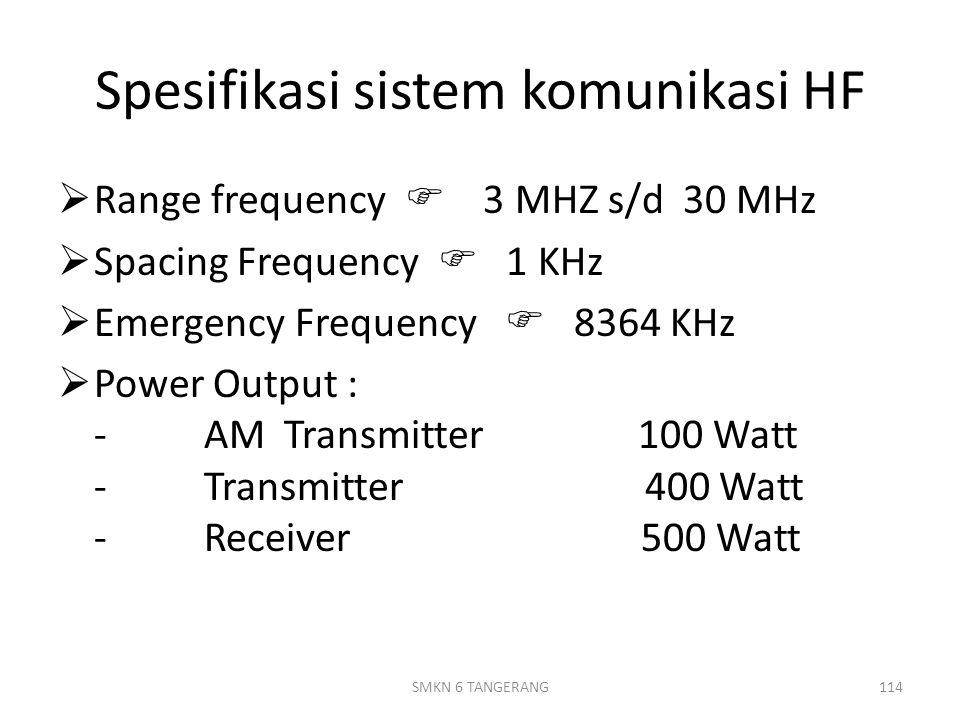 Spesifikasi sistem komunikasi HF