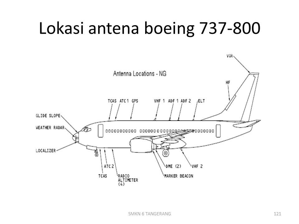 Lokasi antena boeing 737-800 SMKN 6 TANGERANG
