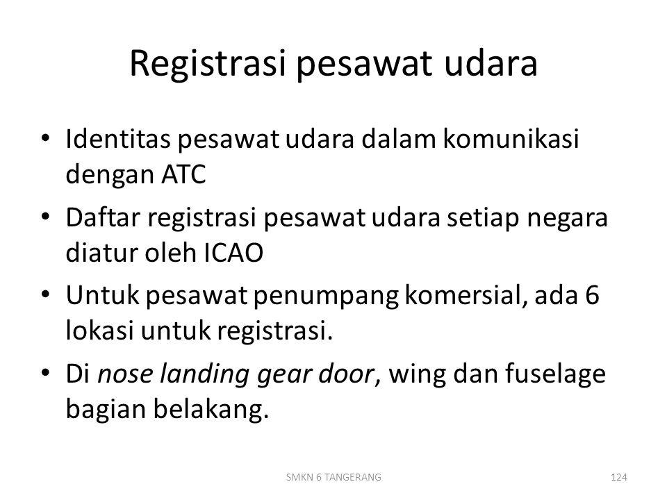 Registrasi pesawat udara
