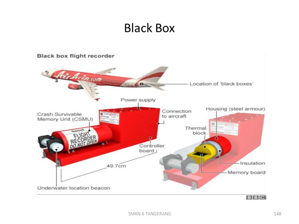Black Box SMKN 6 TANGERANG