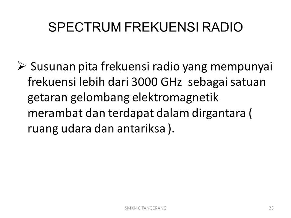 SPECTRUM FREKUENSI RADIO