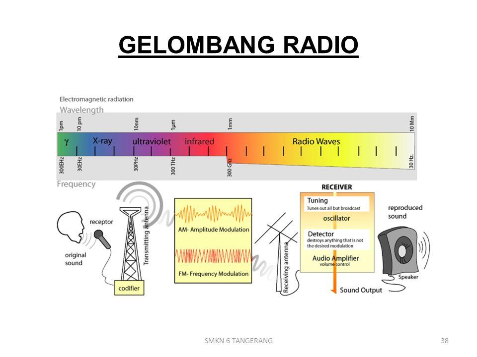 GELOMBANG RADIO SMKN 6 TANGERANG