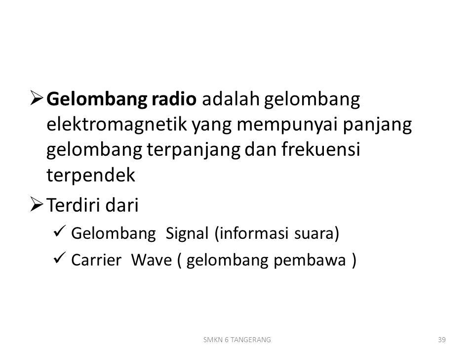Gelombang radio adalah gelombang elektromagnetik yang mempunyai panjang gelombang terpanjang dan frekuensi terpendek