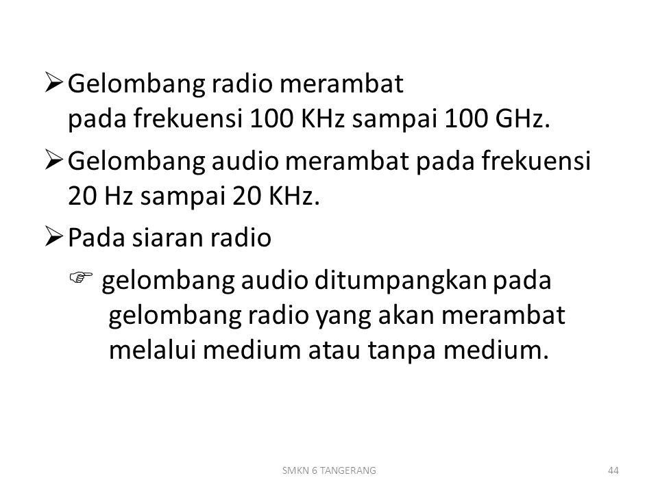 Gelombang radio merambat pada frekuensi 100 KHz sampai 100 GHz.