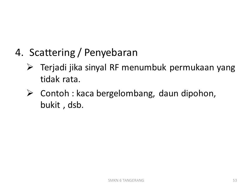 Scattering / Penyebaran