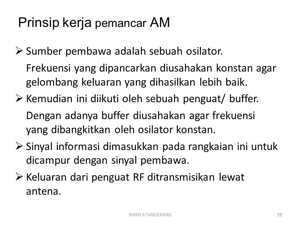 Prinsip kerja pemancar AM
