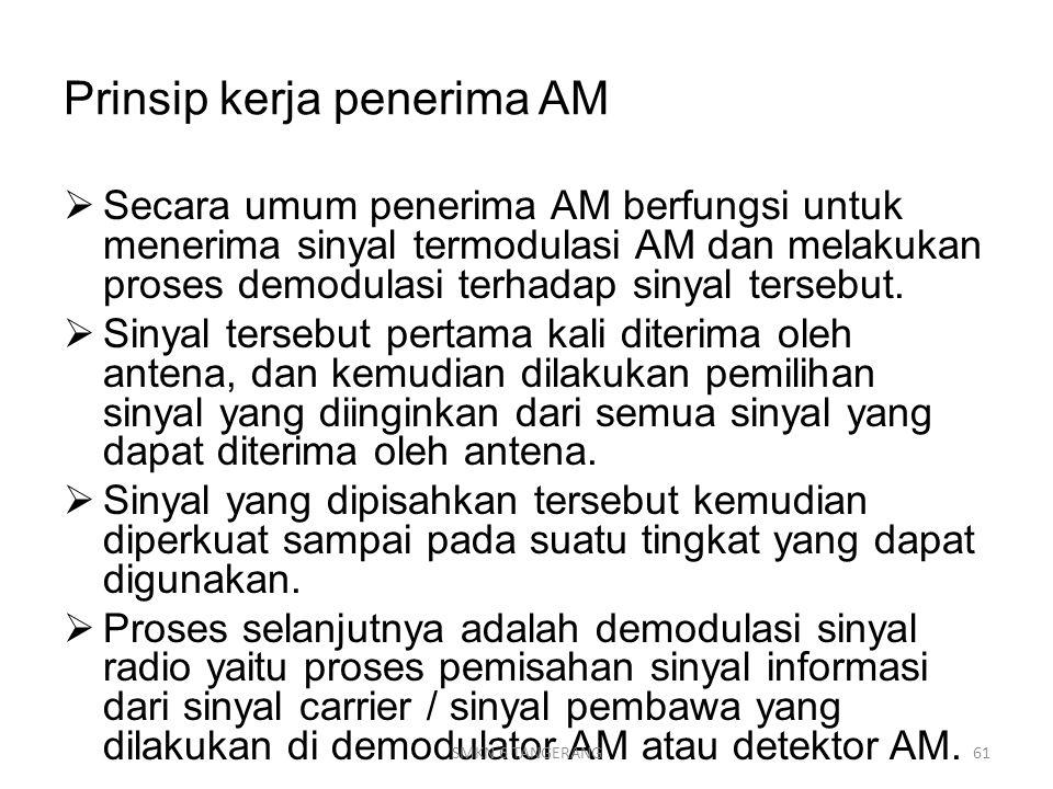 Prinsip kerja penerima AM