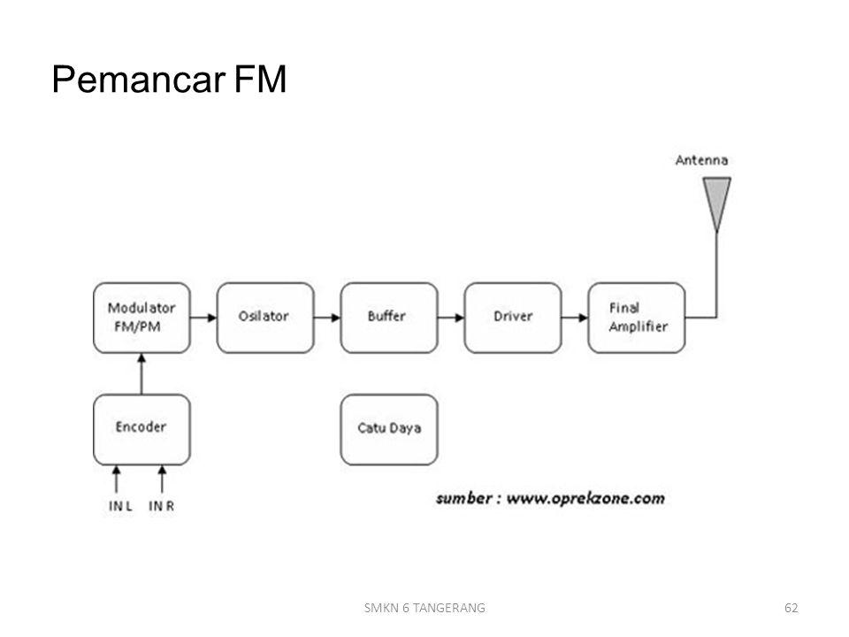 Pemancar FM SMKN 6 TANGERANG