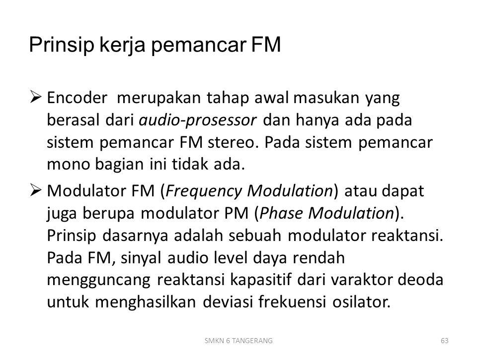 Prinsip kerja pemancar FM