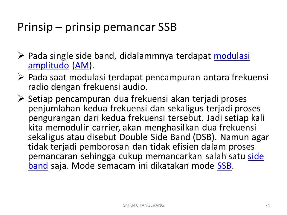Prinsip – prinsip pemancar SSB