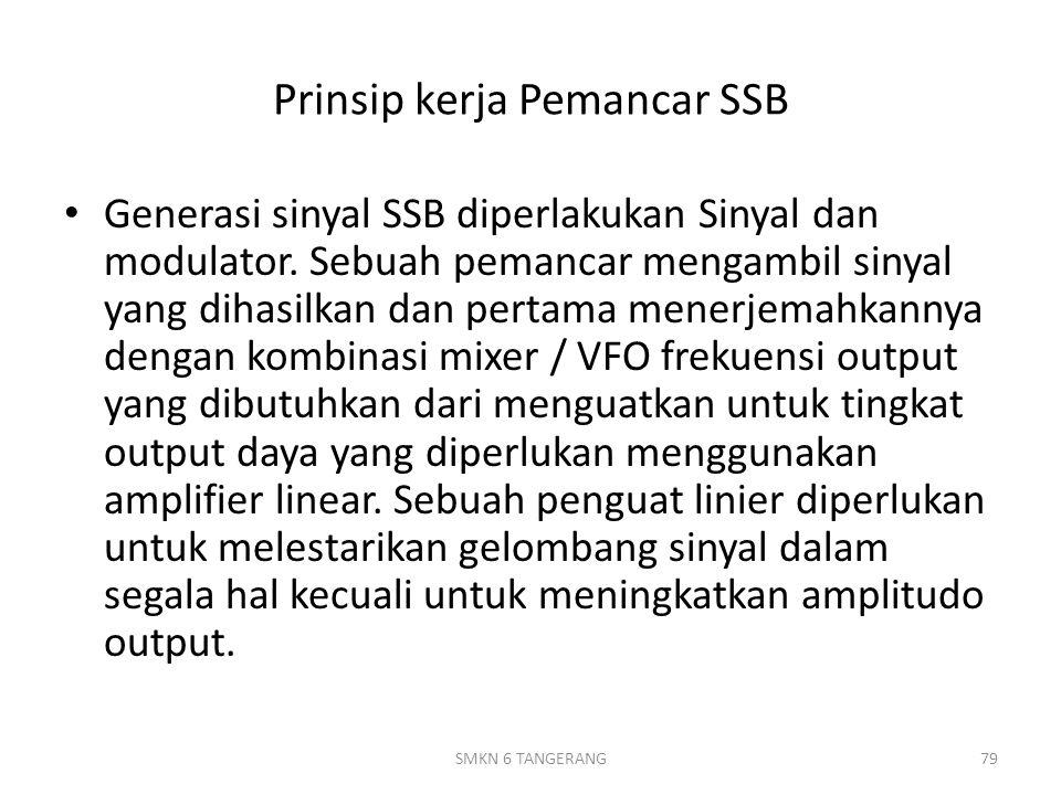 Prinsip kerja Pemancar SSB
