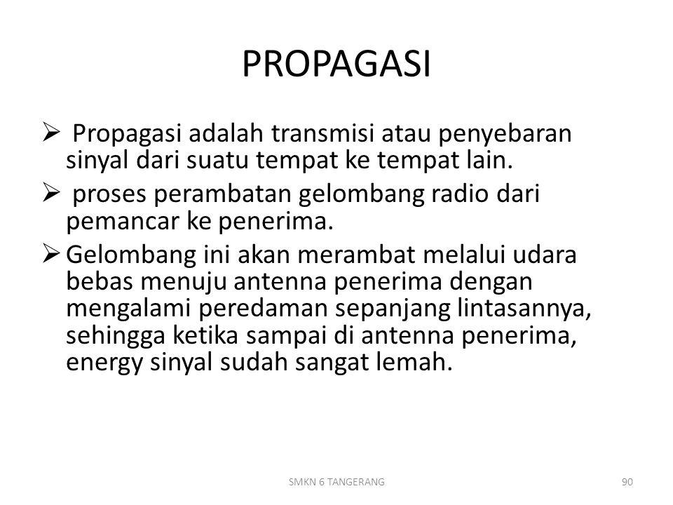PROPAGASI Propagasi adalah transmisi atau penyebaran sinyal dari suatu tempat ke tempat lain.