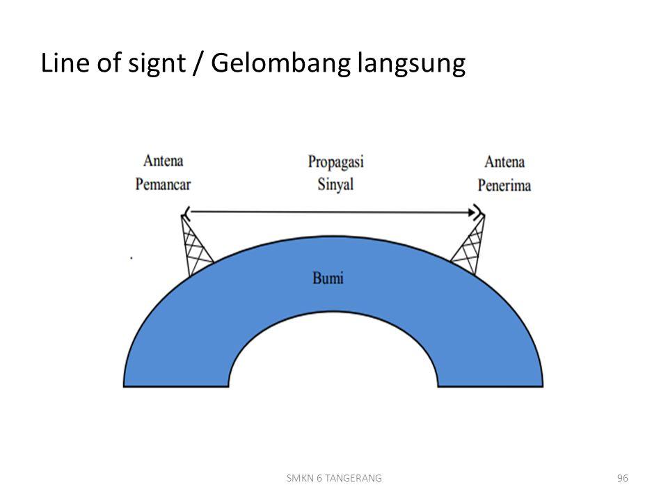 Line of signt / Gelombang langsung
