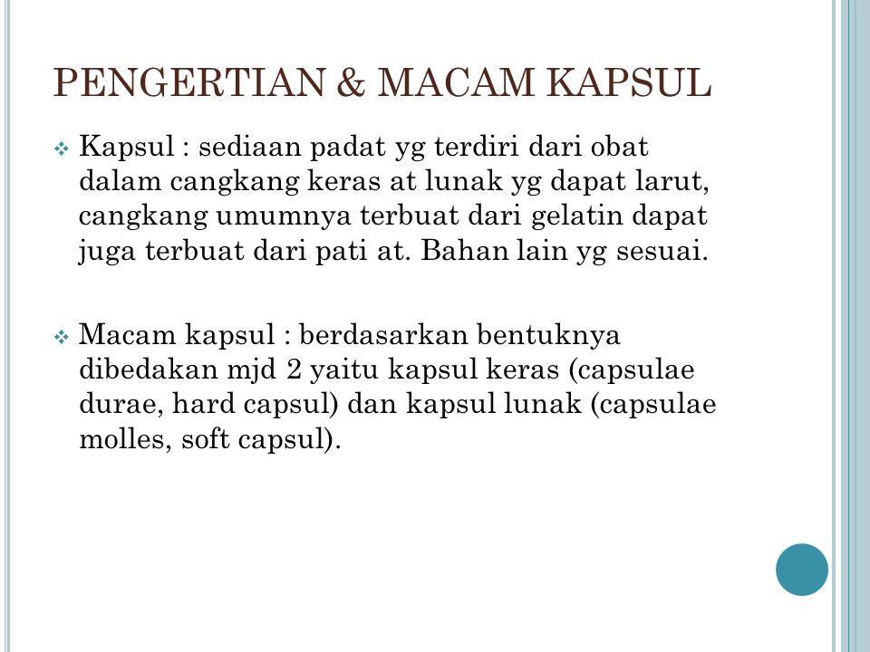 PENGERTIAN & MACAM KAPSUL