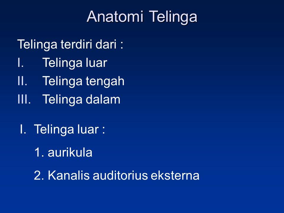 Anatomi Telinga Telinga terdiri dari : Telinga luar Telinga tengah