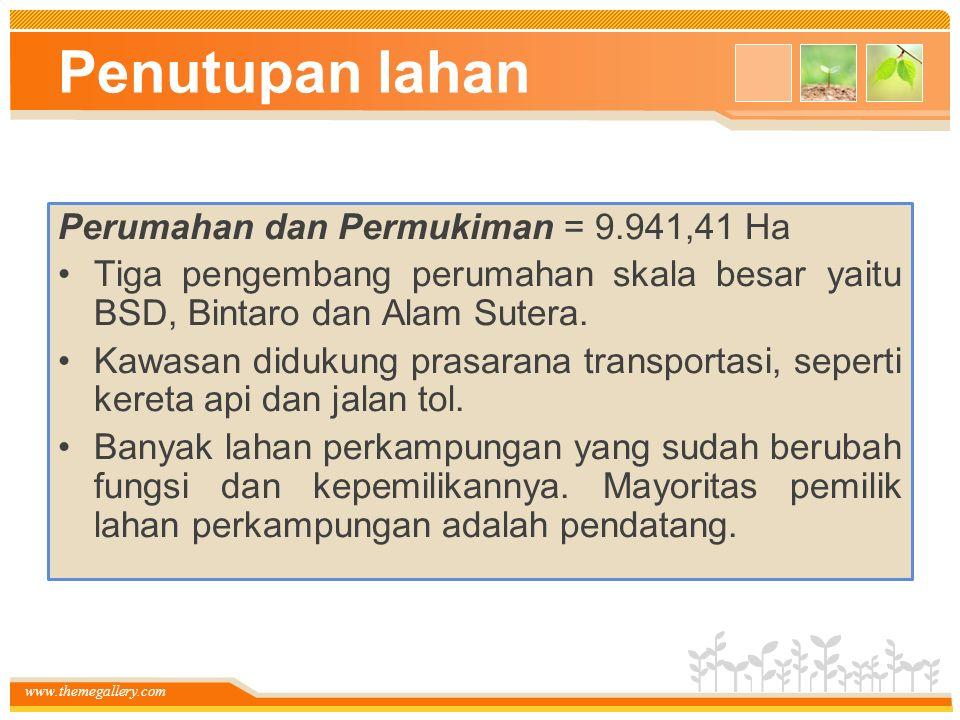 Penutupan lahan Perumahan dan Permukiman = 9.941,41 Ha