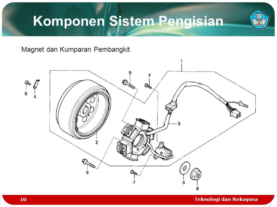 Komponen Sistem Pengisian
