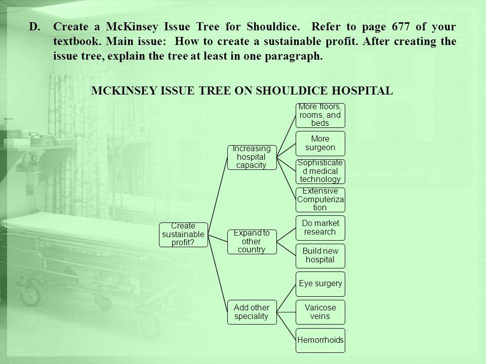 MCKINSEY ISSUE TREE ON SHOULDICE HOSPITAL