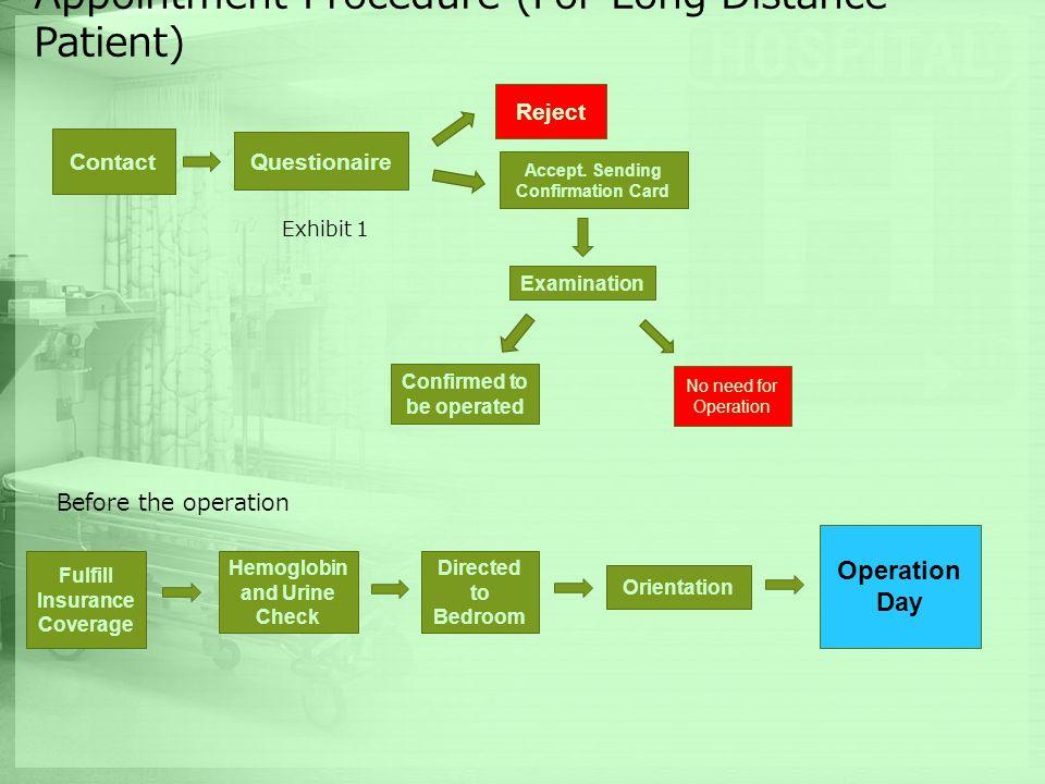 Appointment Procedure (For Long Distance Patient)