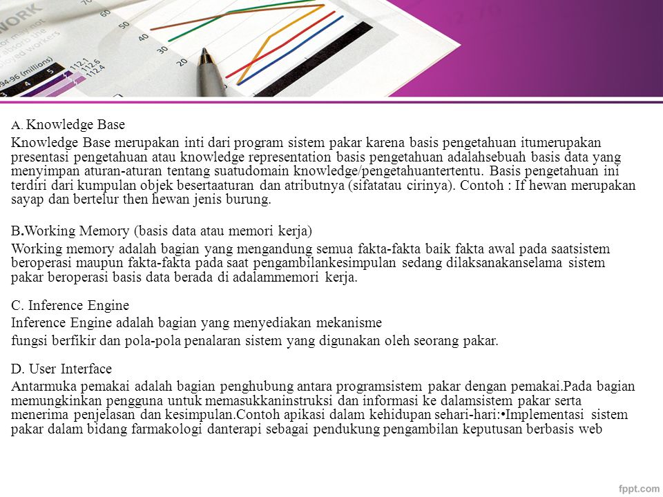 B.Working Memory (basis data atau memori kerja)
