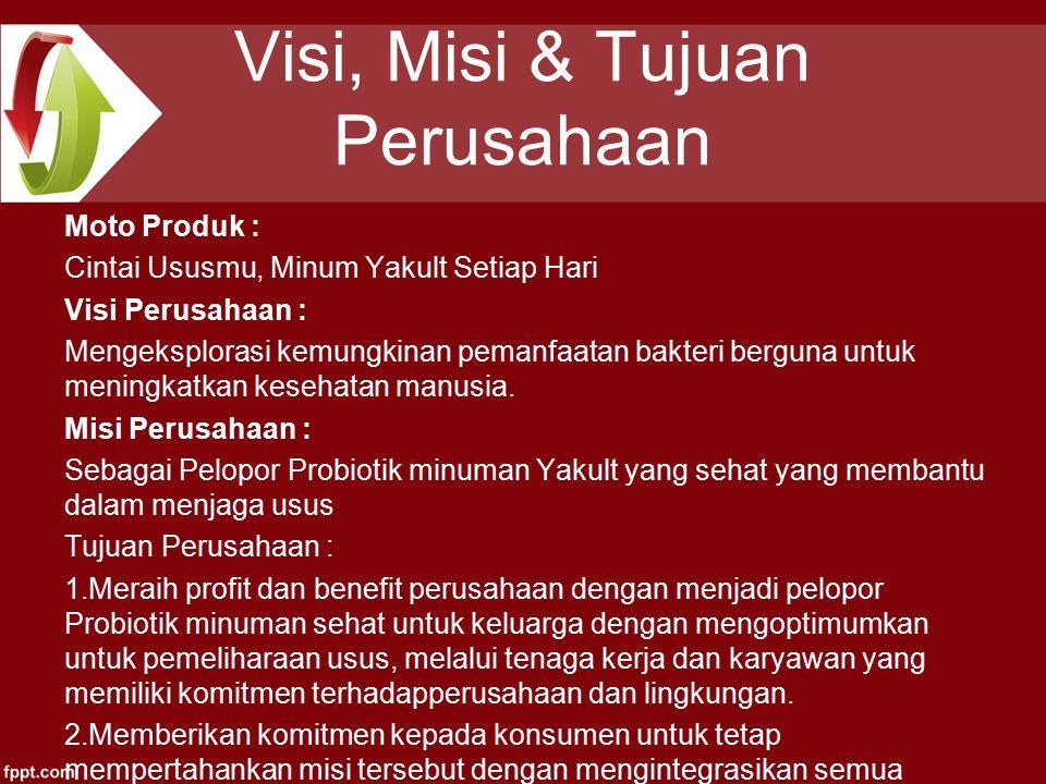 Visi, Misi & Tujuan Perusahaan