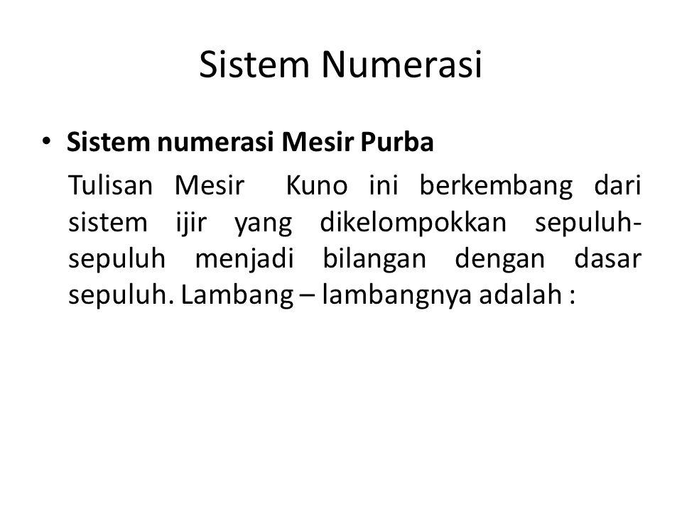 Sistem Numerasi Sistem numerasi Mesir Purba