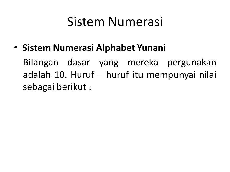 Sistem Numerasi Sistem Numerasi Alphabet Yunani