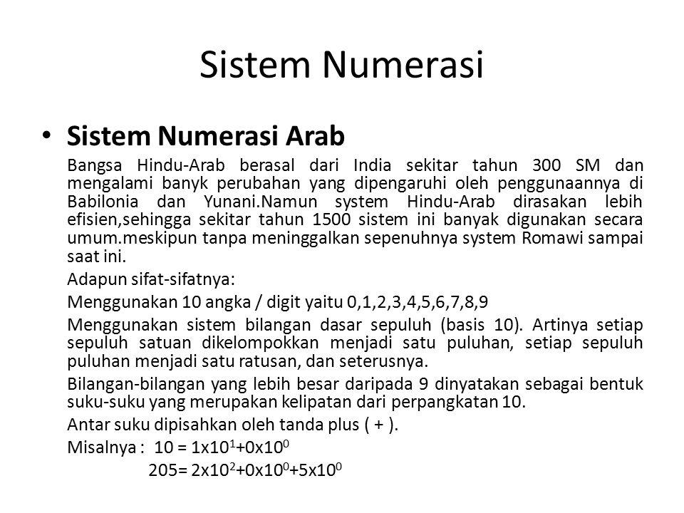 Sistem Numerasi Sistem Numerasi Arab