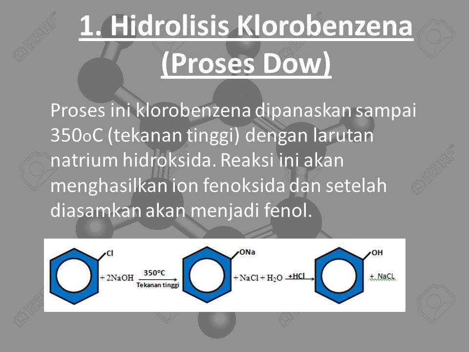 1. Hidrolisis Klorobenzena (Proses Dow)