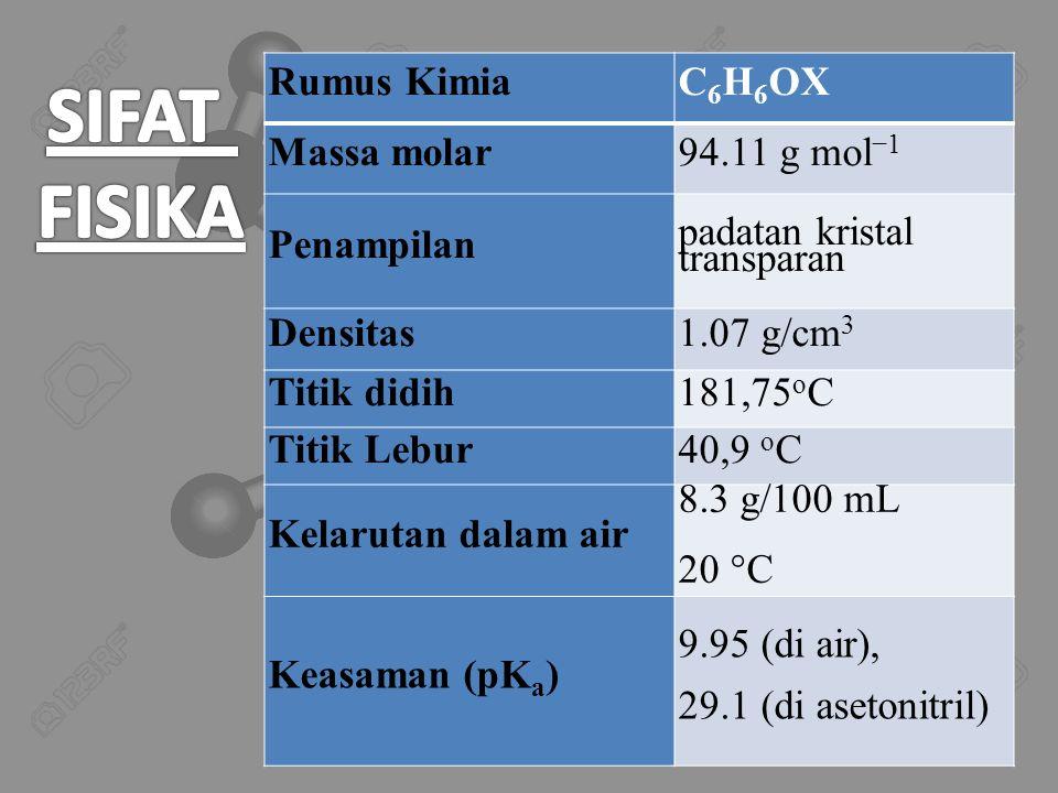 SIFAT FISIKA Rumus Kimia C6H6OX Massa molar 94.11 g mol−1 Penampilan