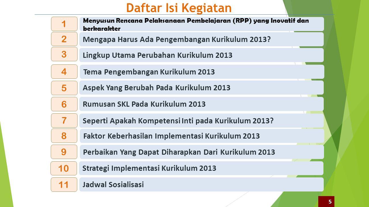 Daftar Isi Kegiatan 1. Menyusun Rencana Pelaksanaan Pembelajaran (RPP) yang Inovatif dan berkarakter.