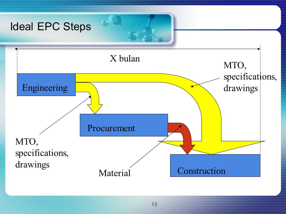 Ideal EPC Steps X bulan MTO, specifications, drawings Engineering