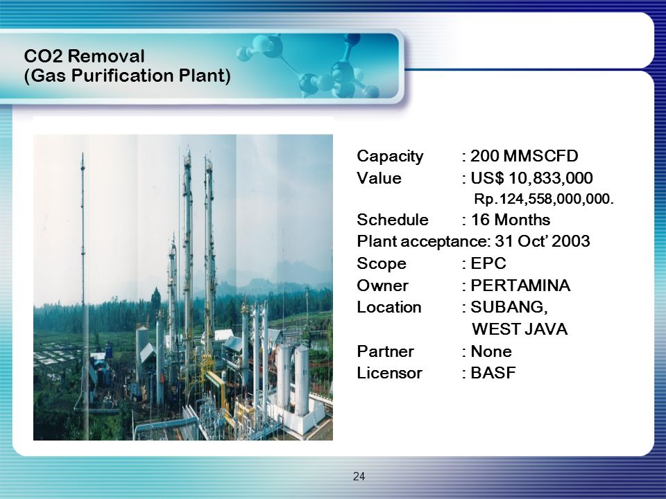 (Gas Purification Plant)