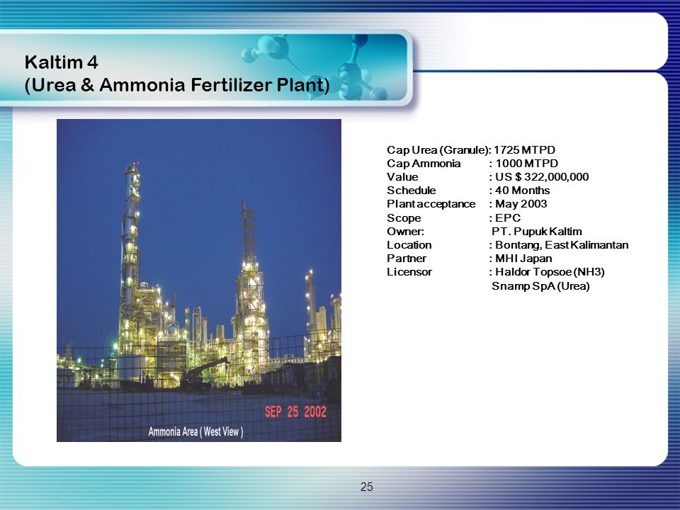 (Urea & Ammonia Fertilizer Plant)
