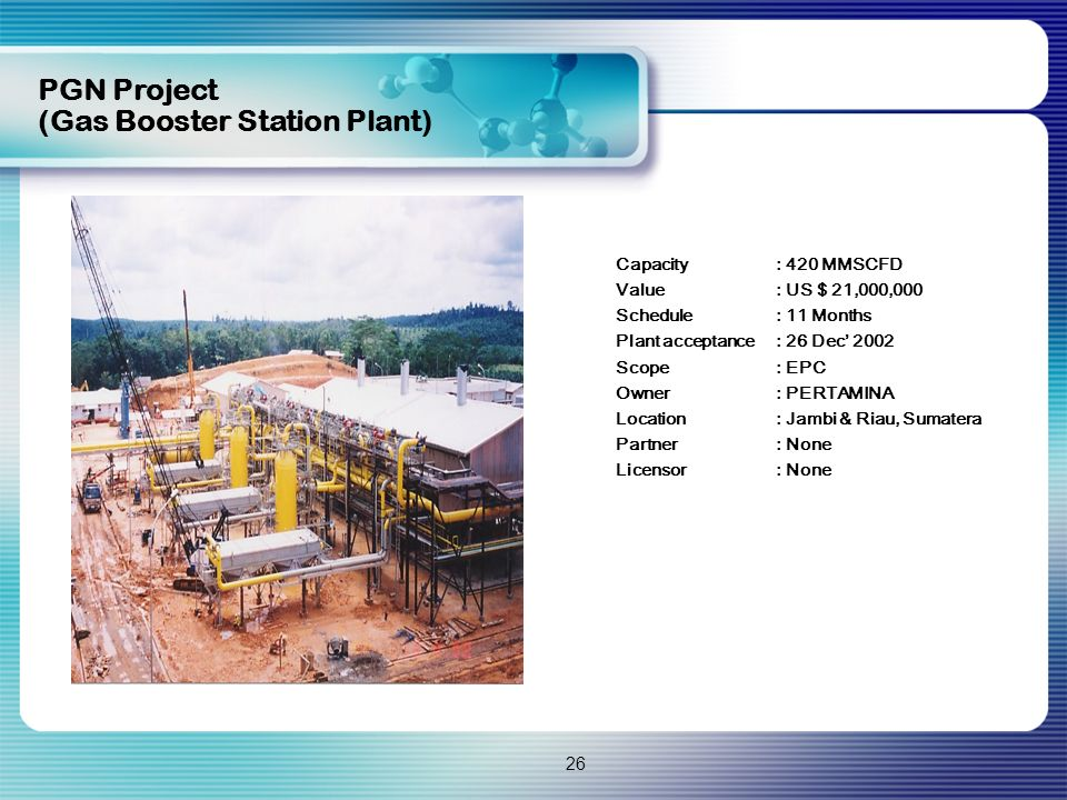 (Gas Booster Station Plant)