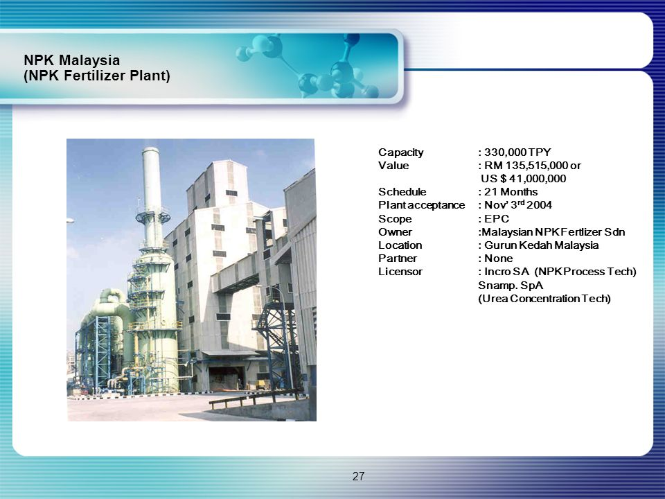 (NPK Fertilizer Plant)