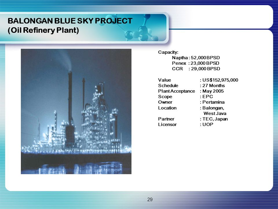 BALONGAN BLUE SKY PROJECT (Oil Refinery Plant)