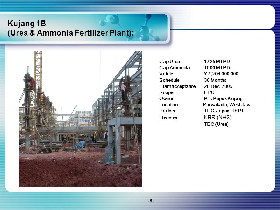 (Urea & Ammonia Fertilizer Plant):