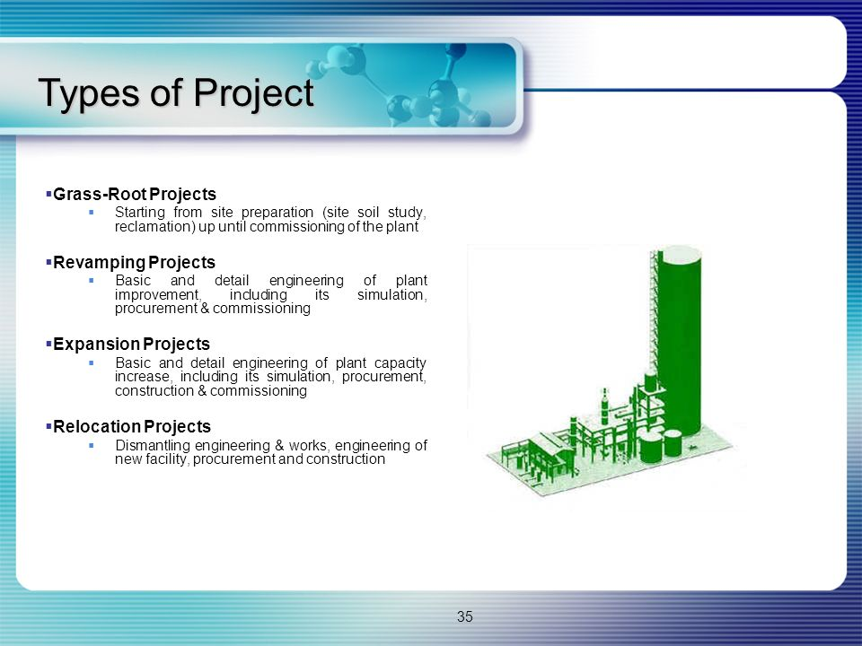 Types of Project Grass-Root Projects Revamping Projects