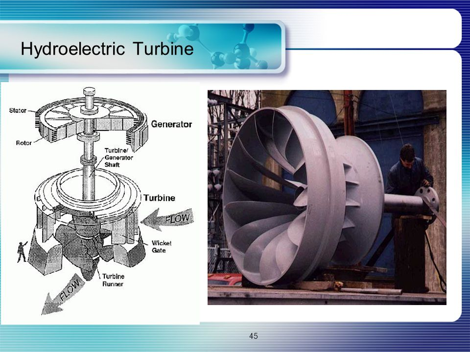 Hydroelectric Turbine