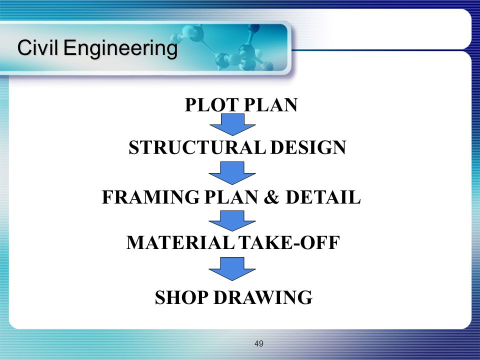 Civil Engineering PLOT PLAN STRUCTURAL DESIGN FRAMING PLAN & DETAIL