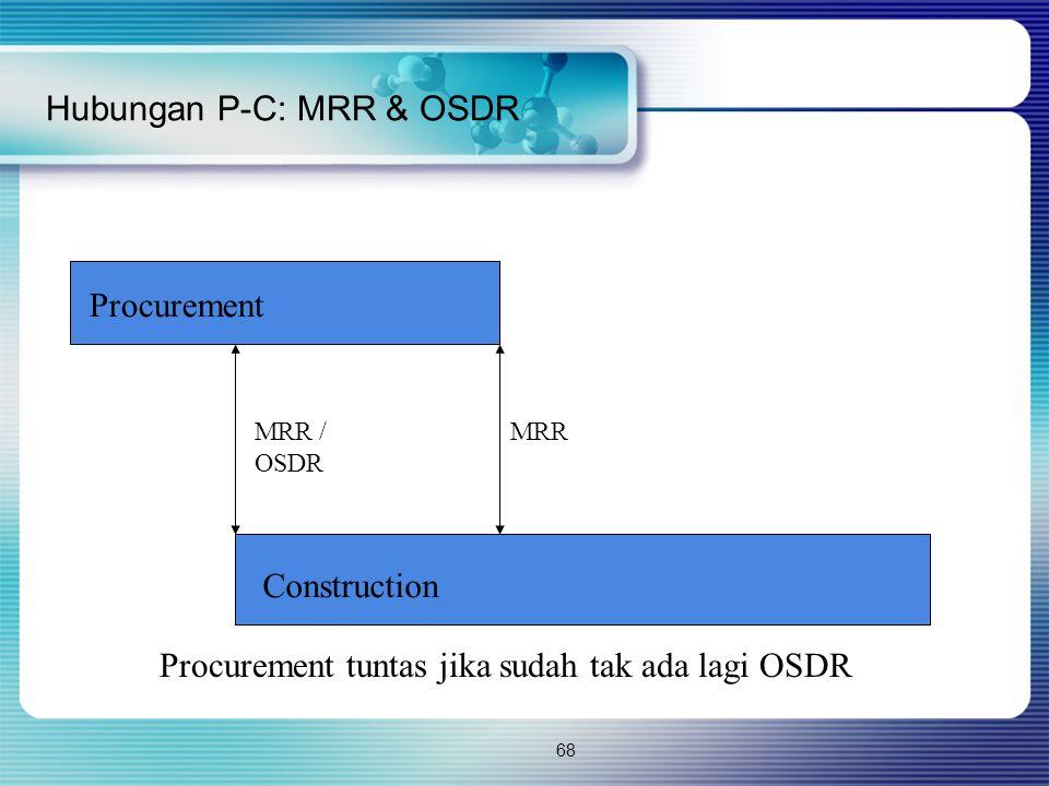 Hubungan P-C: MRR & OSDR