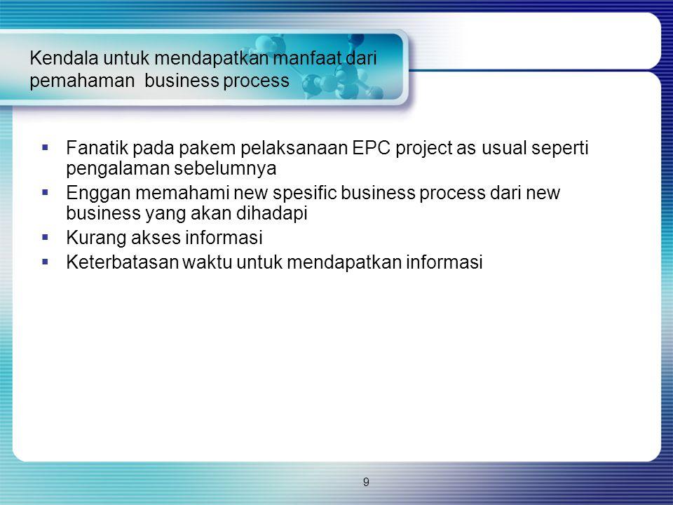 Kendala untuk mendapatkan manfaat dari pemahaman business process