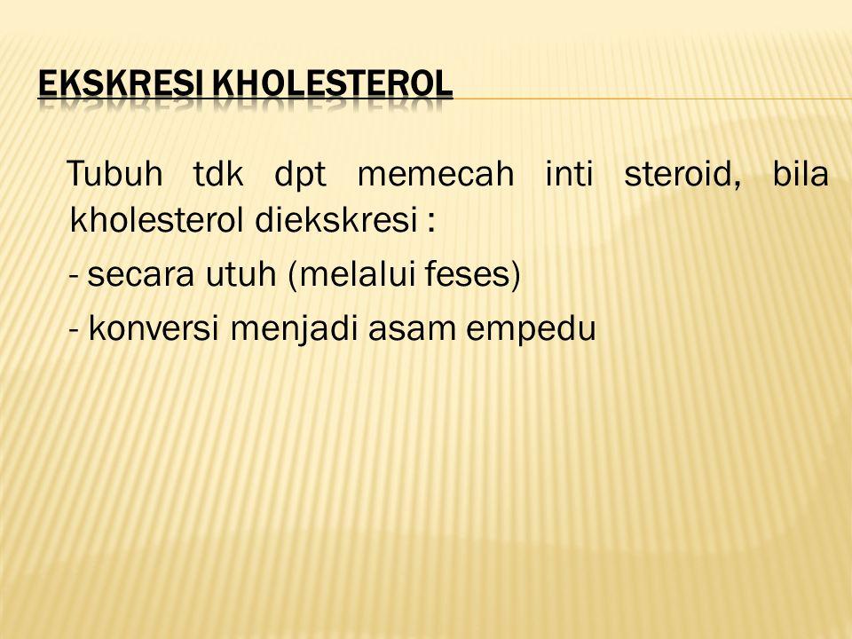 EKSKRESI KHOLESTEROL Tubuh tdk dpt memecah inti steroid, bila kholesterol diekskresi : - secara utuh (melalui feses)