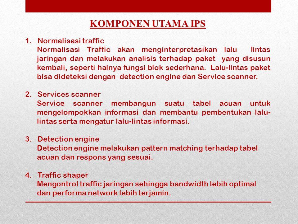 KOMPONEN UTAMA IPS 1. Normalisasi traffic