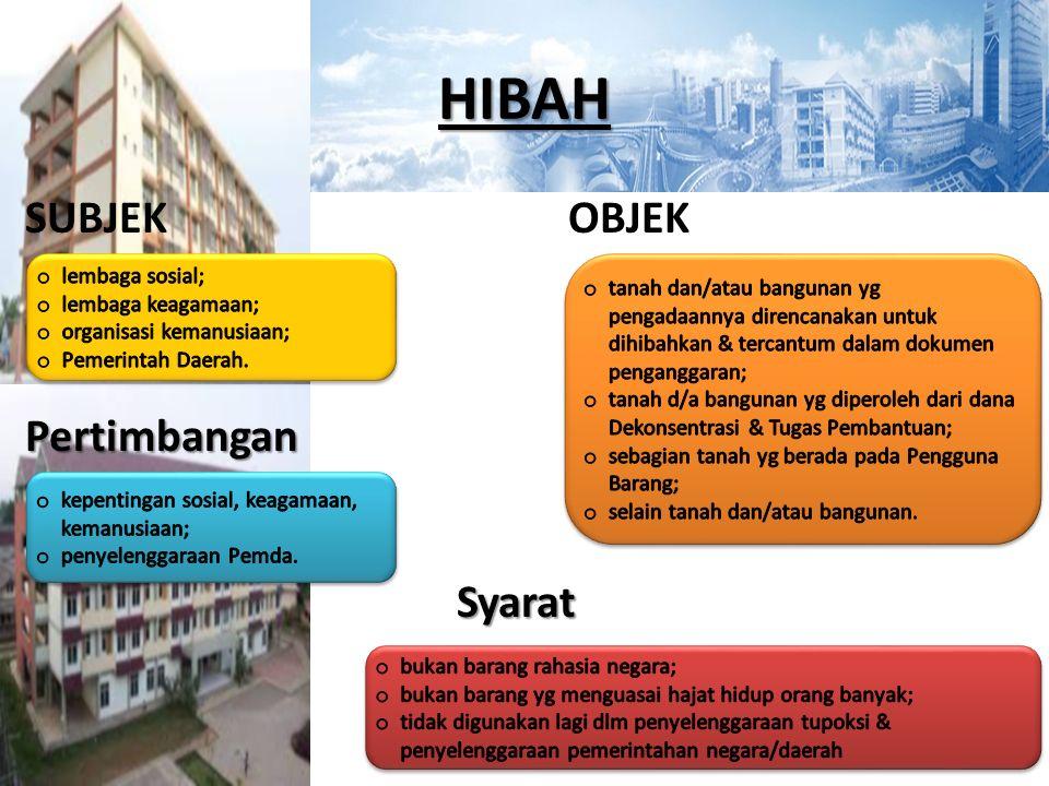 HIBAH SUBJEK OBJEK Pertimbangan Syarat lembaga sosial;