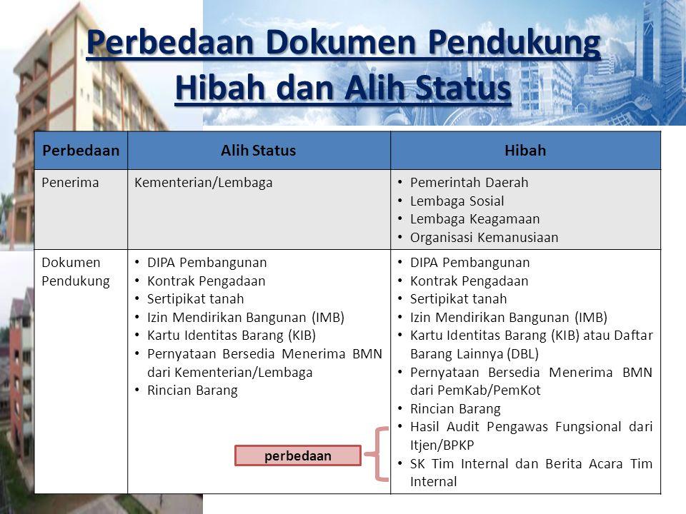 Perbedaan Dokumen Pendukung Hibah dan Alih Status