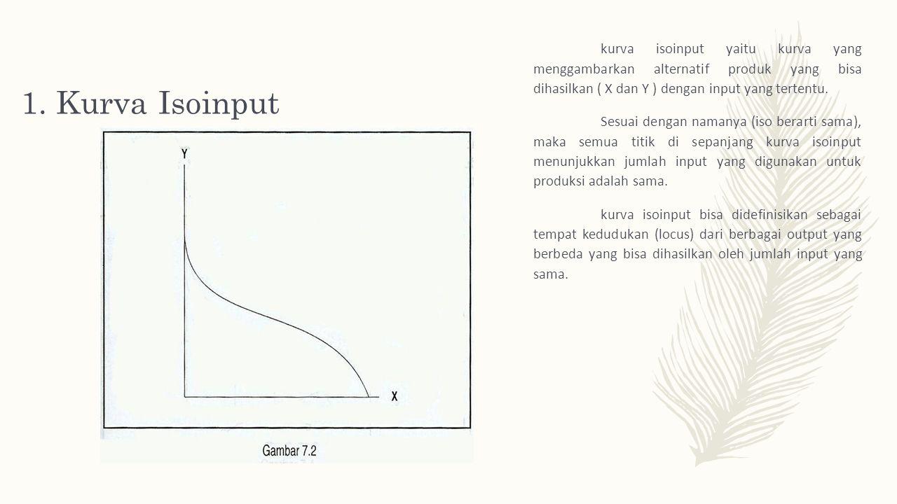 1. Kurva Isoinput kurva isoinput yaitu kurva yang menggambarkan alternatif produk yang bisa dihasilkan ( X dan Y ) dengan input yang tertentu.