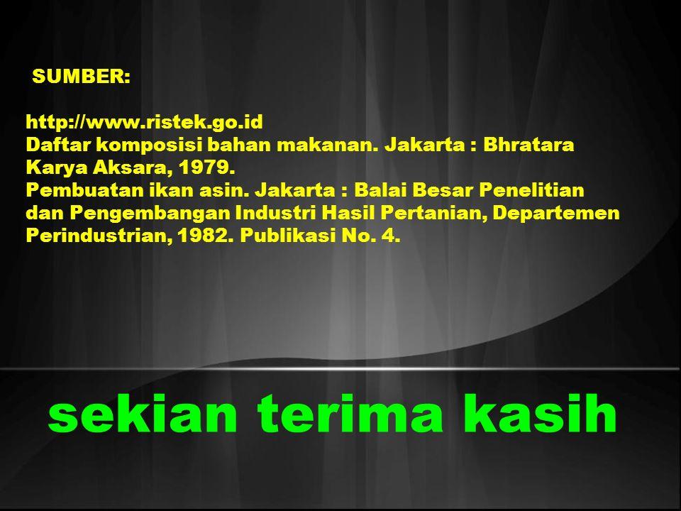 SUMBER: http://www. ristek. go. id Daftar komposisi bahan makanan